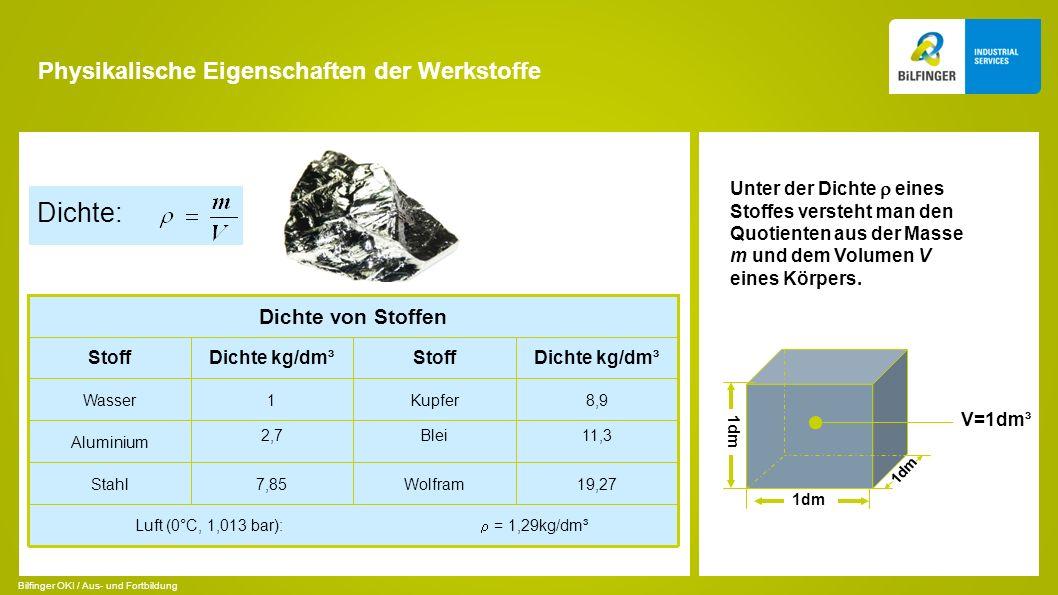 Physikalische Eigenschaften der Werkstoffe = 1,29kg/dm³ Luft (0°C, 1,013 bar): 19,27Wolfram7,85Stahl 11,3Blei2,7 Aluminium 8,9Kupfer1Wasser Dichte kg/