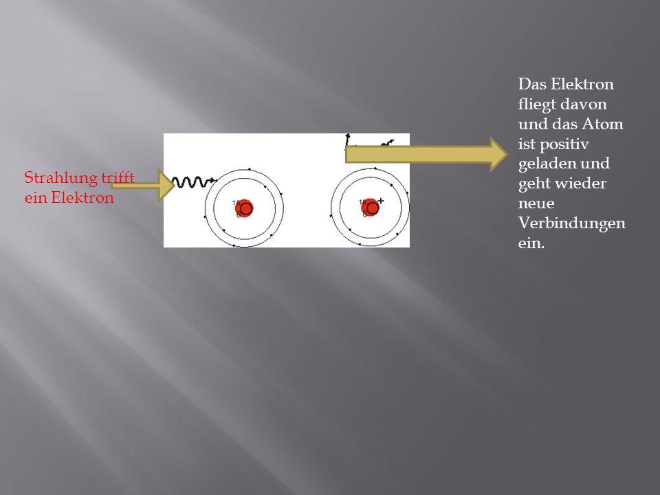 Das Elektron fliegt davon und das Atom ist positiv geladen und geht wieder neue Verbindungen ein. Strahlung trifft ein Elektron