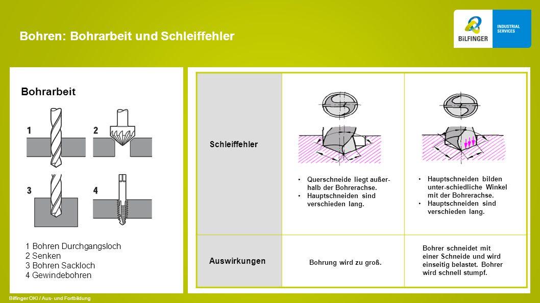 Bohren: Bohrarbeit und Schleiffehler Bilfinger OKI / Aus- und Fortbildung Bohrarbeit Querschneide liegt außer- halb der Bohrerachse. Hauptschneiden si