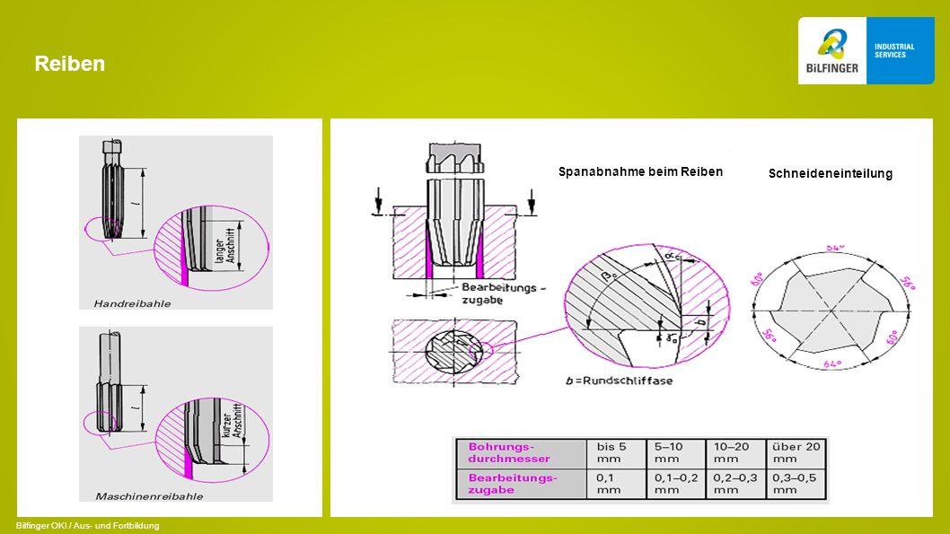 Reiben Bilfinger OKI / Aus- und Fortbildung Spanabnahme beim Reiben Schneideneinteilung