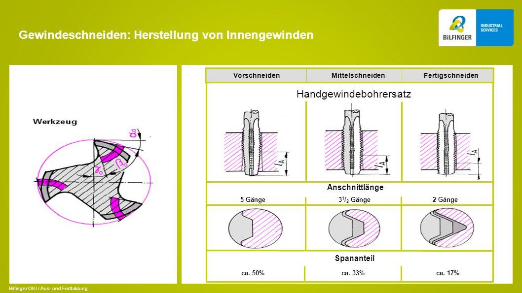 Gewindeschneiden: Herstellung von Innengewinden Bilfinger OKI / Aus- und Fortbildung Handgewindebohrersatz Anschnittlänge ca. 50% Spananteil 5 Gänge V