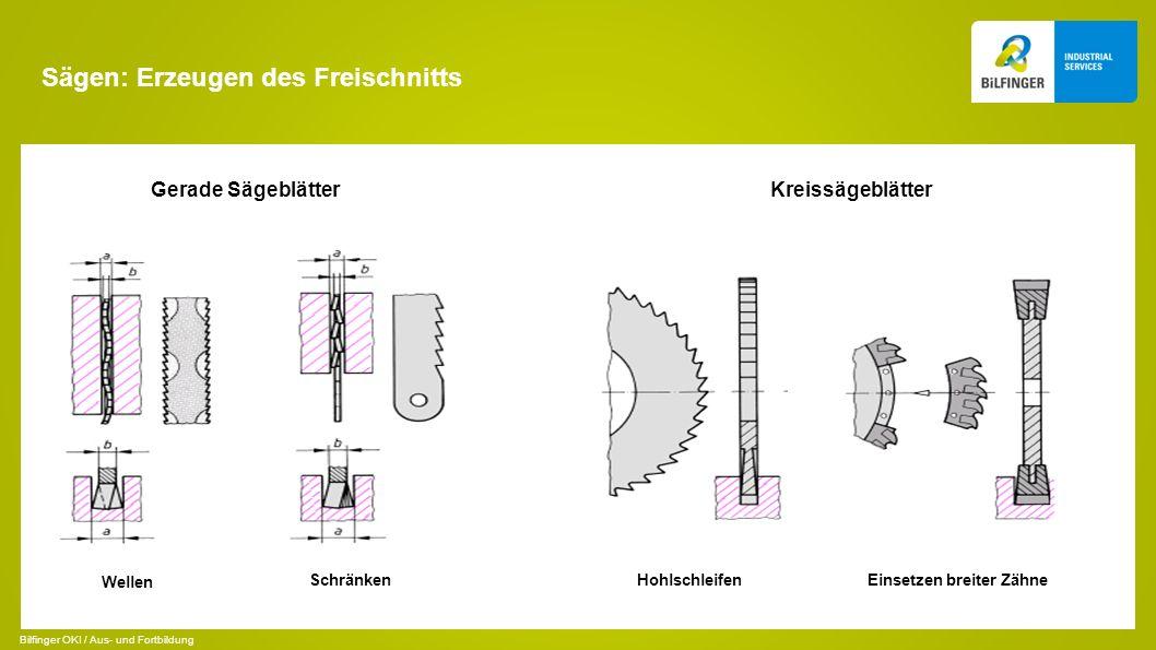 Sägen: Erzeugen des Freischnitts Bilfinger OKI / Aus- und Fortbildung Gerade SägeblätterKreissägeblätter Wellen SchränkenHohlschleifenEinsetzen breiter Zähne