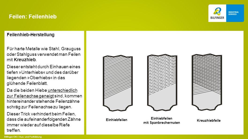 Feilen: Feilenhieb Bilfinger OKI / Aus- und Fortbildung Einhiebfeilen mit Spanbrechernuten Kreuzhiebfeile Feilenhieb-Herstellung Für harte Metalle wie Stahl, Grauguss oder Stahlguss verwendet man Feilen mit Kreuzhieb.