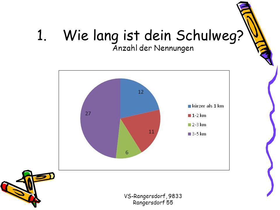 VS-Rangersdorf, 9833 Rangersdorf 55 1.Wie lang ist dein Schulweg? Anzahl der Nennungen