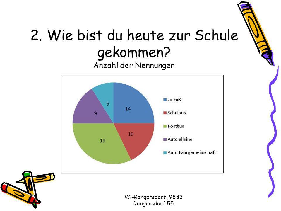 VS-Rangersdorf, 9833 Rangersdorf 55 2. Wie bist du heute zur Schule gekommen? Anzahl der Nennungen