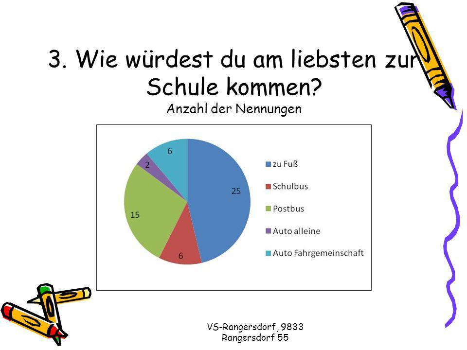 VS-Rangersdorf, 9833 Rangersdorf 55 3. Wie würdest du am liebsten zur Schule kommen.