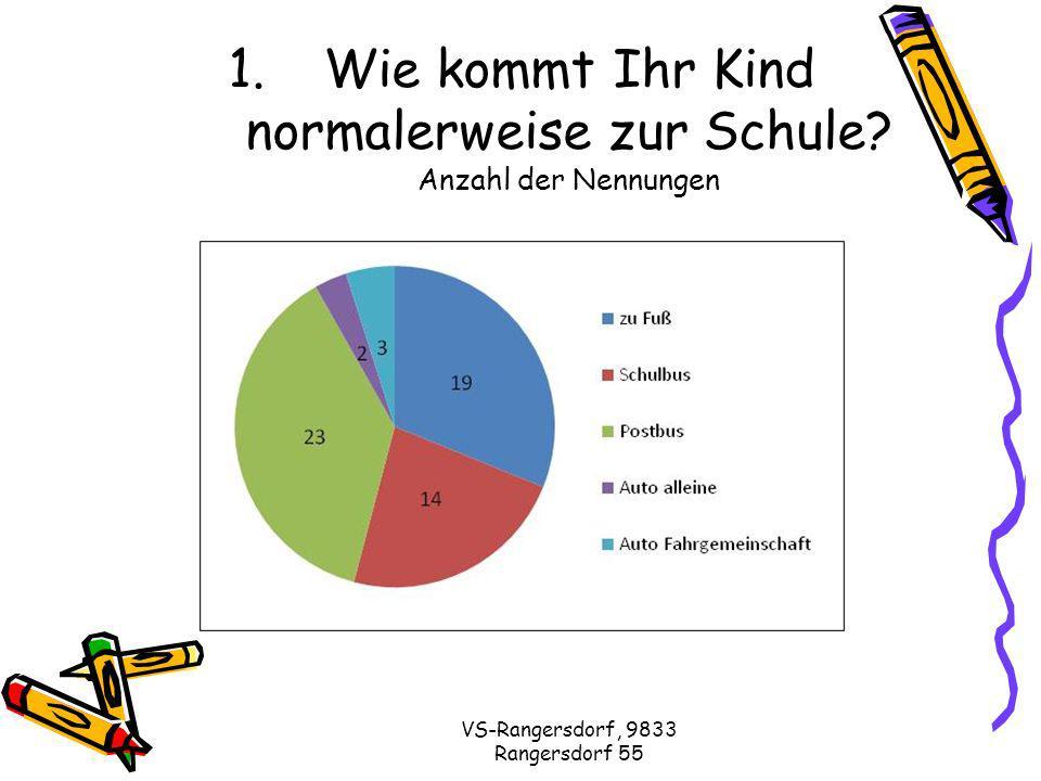 VS-Rangersdorf, 9833 Rangersdorf 55 1.Wie kommt Ihr Kind normalerweise zur Schule.
