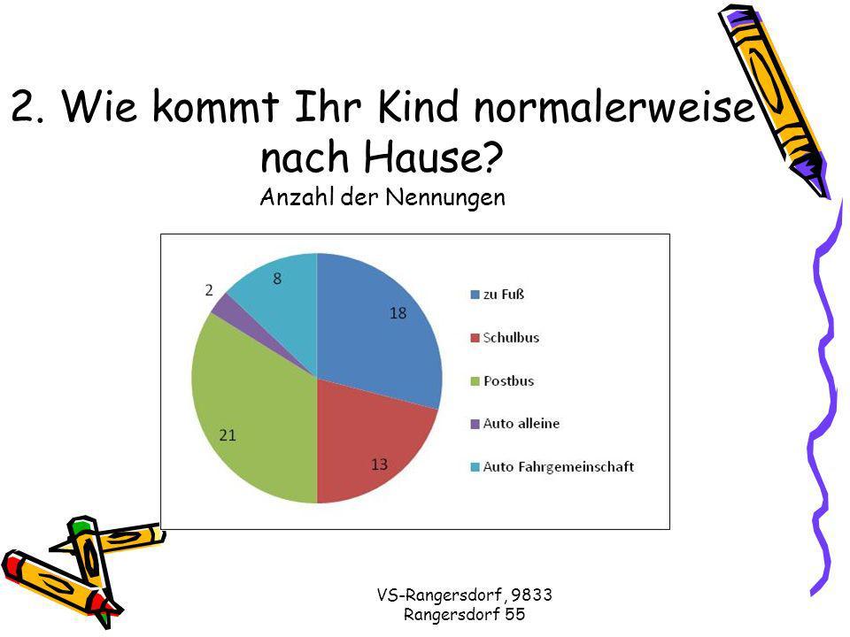 VS-Rangersdorf, 9833 Rangersdorf 55 2. Wie kommt Ihr Kind normalerweise nach Hause.