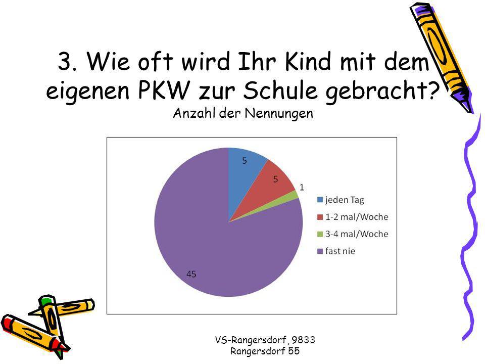 VS-Rangersdorf, 9833 Rangersdorf 55 4.Warum wird Ihr Kind mit dem PKW zur Schule gebracht.