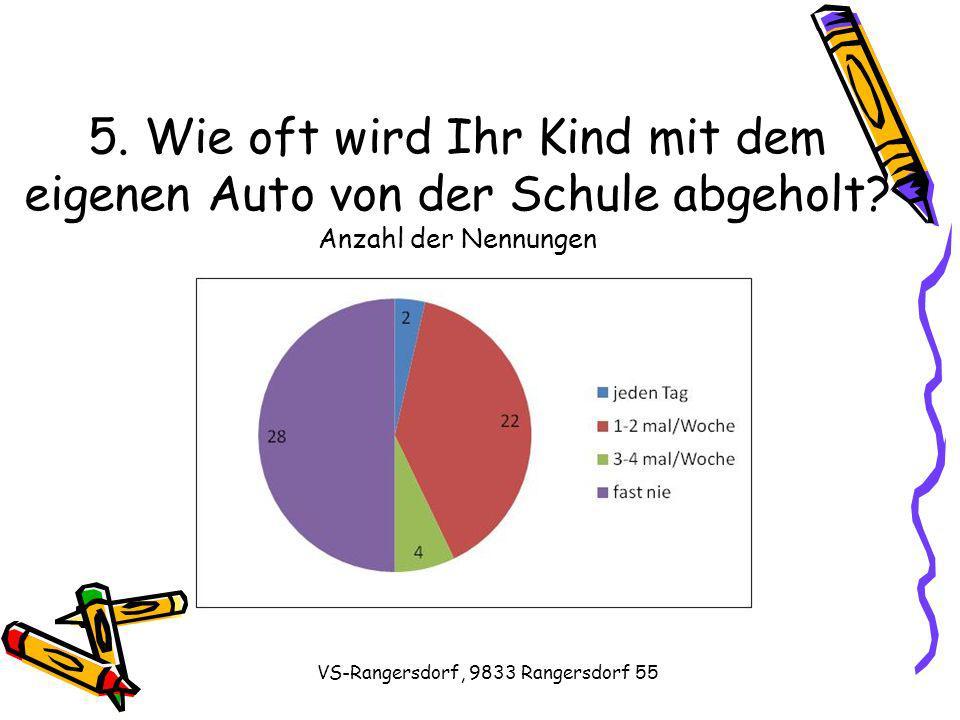 VS-Rangersdorf, 9833 Rangersdorf 55 6.Warum wird Ihr Kind mit dem PKW von der Schule abgeholt.