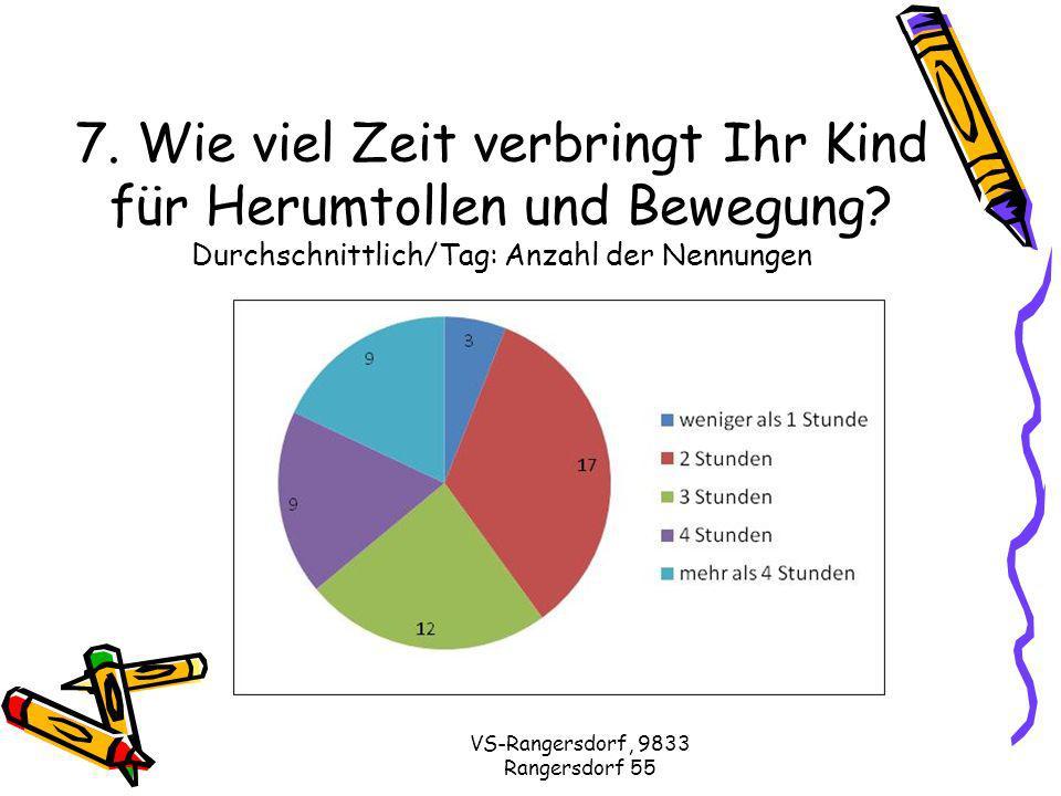 VS-Rangersdorf, 9833 Rangersdorf 55 8.Was wären wichtige Verbesserungen am Schulweg Ihres Kindes.