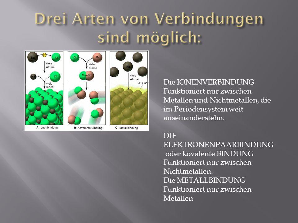 Die IONENVERBINDUNG Funktioniert nur zwischen Metallen und Nichtmetallen, die im Periodensystem weit auseinanderstehn. DIE ELEKTRONENPAARBINDUNG oder