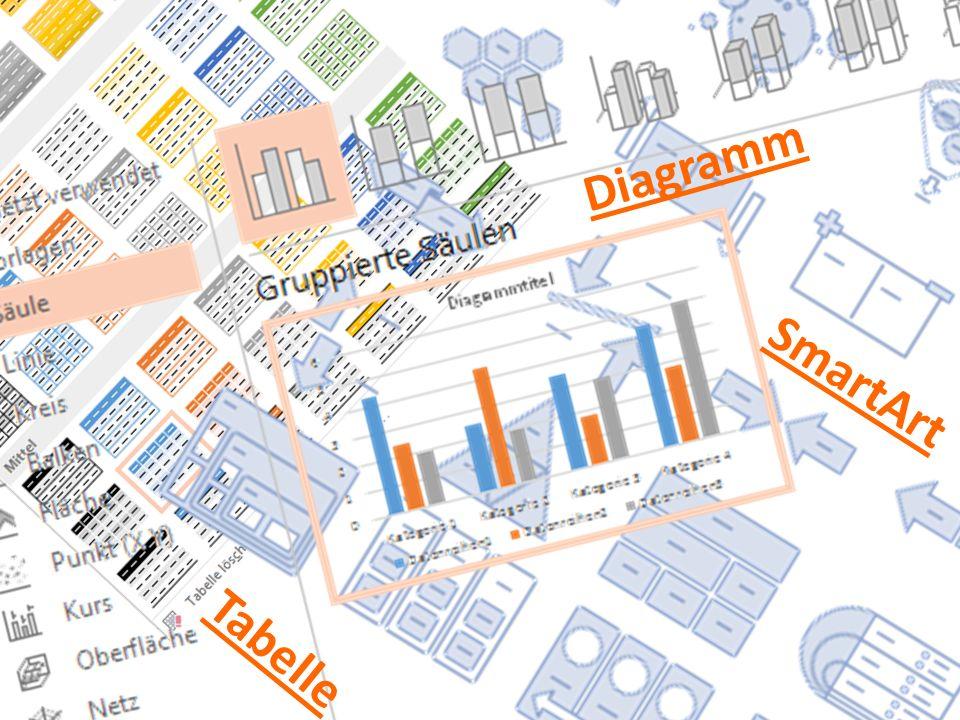Tabelle SmartArt Diagramm