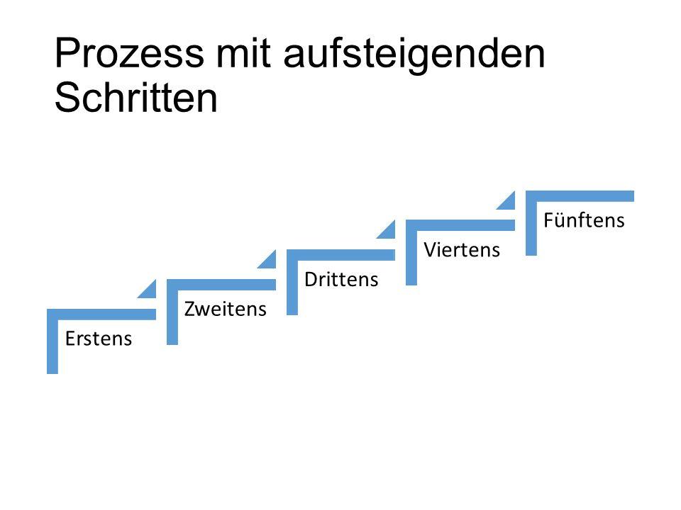 Prozess mit aufsteigenden Schritten Erstens Zweitens Drittens Viertens Fünftens