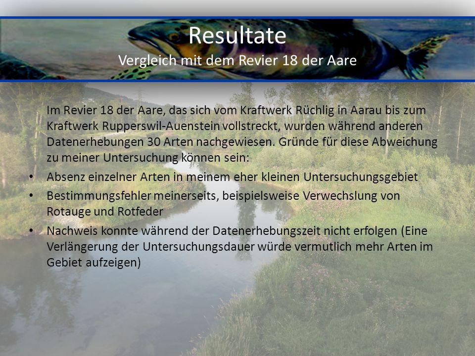 Resultate Vergleich mit dem Revier 18 der Aare Im Revier 18 der Aare, das sich vom Kraftwerk Rüchlig in Aarau bis zum Kraftwerk Rupperswil-Auenstein vollstreckt, wurden während anderen Datenerhebungen 30 Arten nachgewiesen.