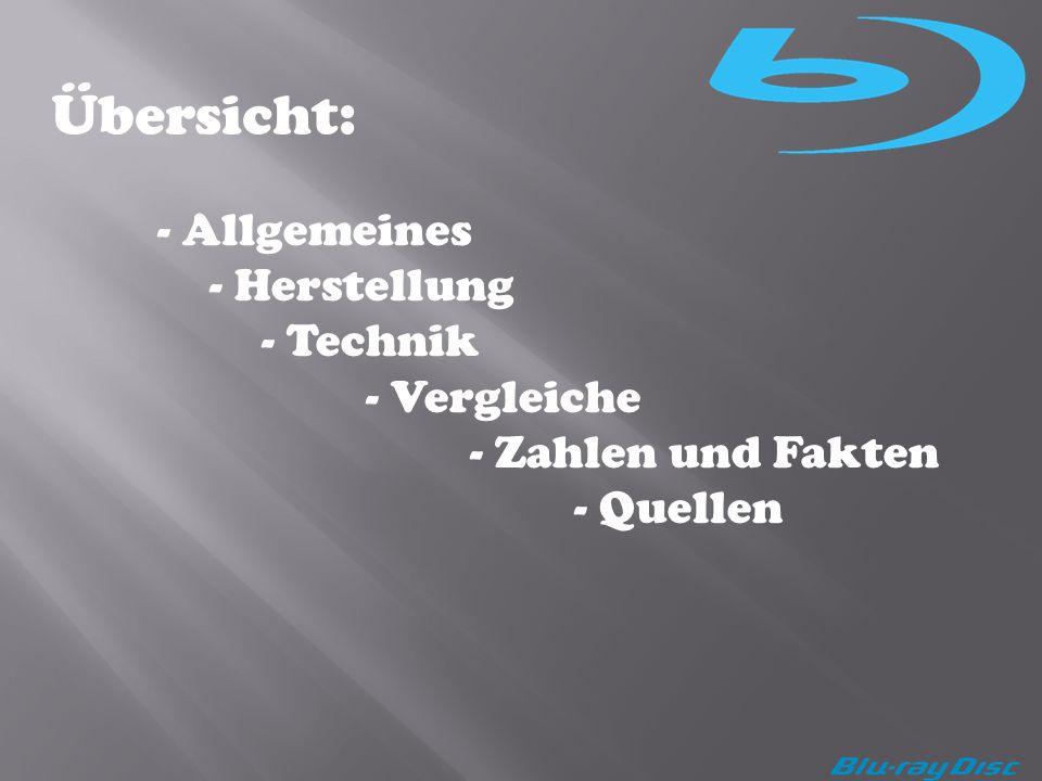 Zahlen und Fakten: Sony CD [700MB]:DVD [4,7GB]:BD [25GB]:BD [50GB]: Preis/GB~38cent~17cent~56cent~49cent Preis/Stk.~26cent~82cent~14~25 Quellen : www.google.atwww.geizhals.at www.wikipedia.orgwww.panasonic.at www.singulus.dewww.singulus.de www.pcwelt.de www.pcwelt.de www.blu-ray.comwww.blu-ray.com www.warnerbros.dewww.warnerbros.de www.sony.atwww.sony.at www.bluray-disc.dewww.bluray-disc.de