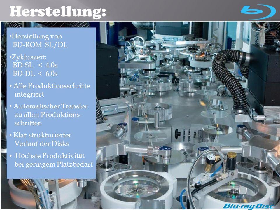 Herstellung:: Herstellung von BD-ROM SL/DL Zykluszeit: BD-SL < 4.0s BD-DL < 6.0s Alle Produktionsschritte integriert Automatischer Transfer zu allen P