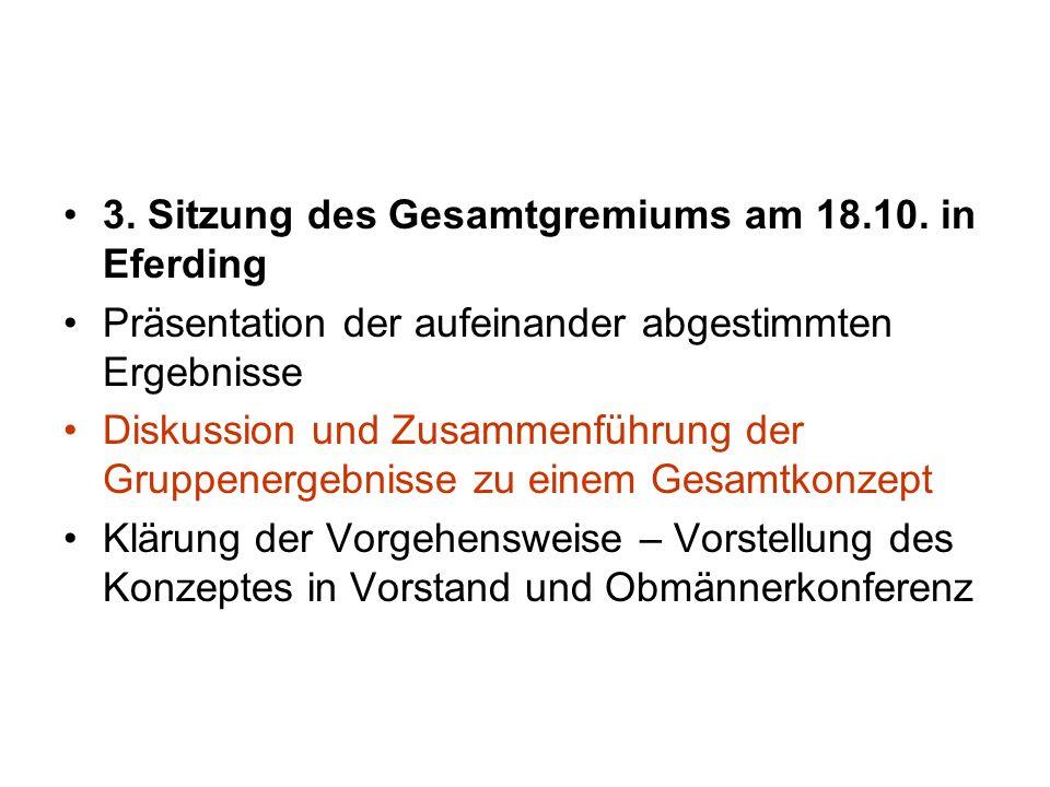 3. Sitzung des Gesamtgremiums am 18.10. in Eferding Präsentation der aufeinander abgestimmten Ergebnisse Diskussion und Zusammenführung der Gruppenerg