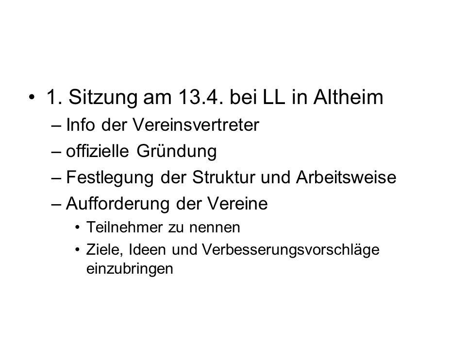 1. Sitzung am 13.4. bei LL in Altheim –Info der Vereinsvertreter –offizielle Gründung –Festlegung der Struktur und Arbeitsweise –Aufforderung der Vere