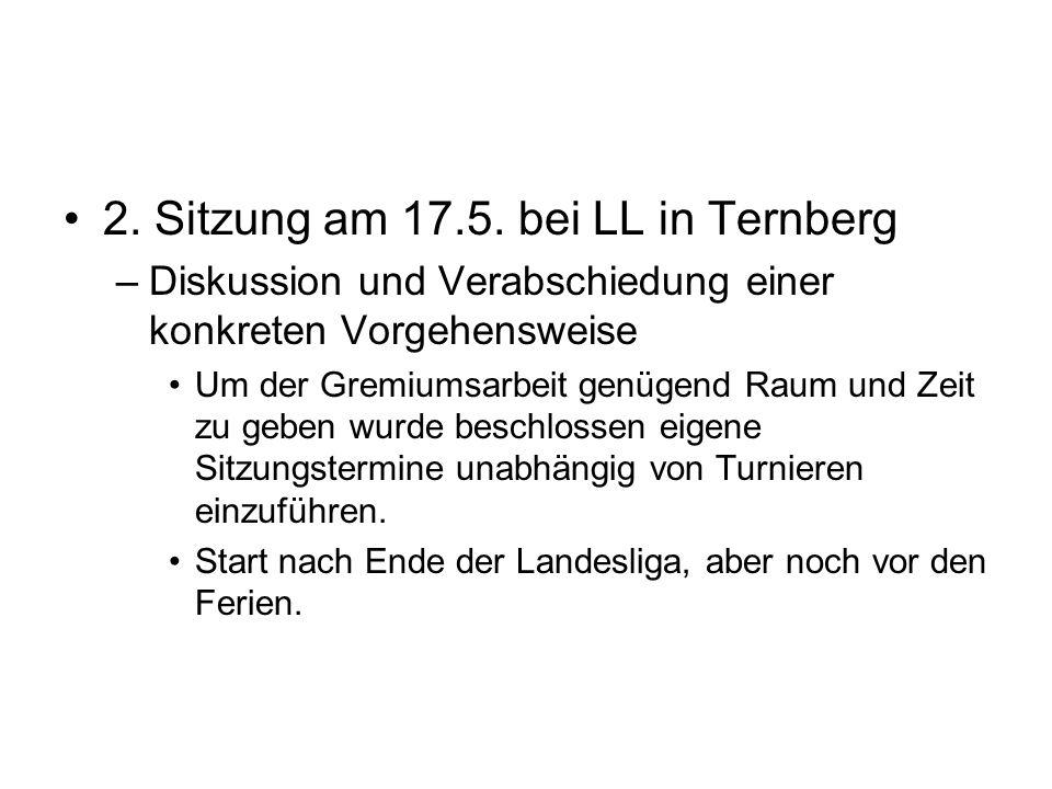 2. Sitzung am 17.5. bei LL in Ternberg –Diskussion und Verabschiedung einer konkreten Vorgehensweise Um der Gremiumsarbeit genügend Raum und Zeit zu g