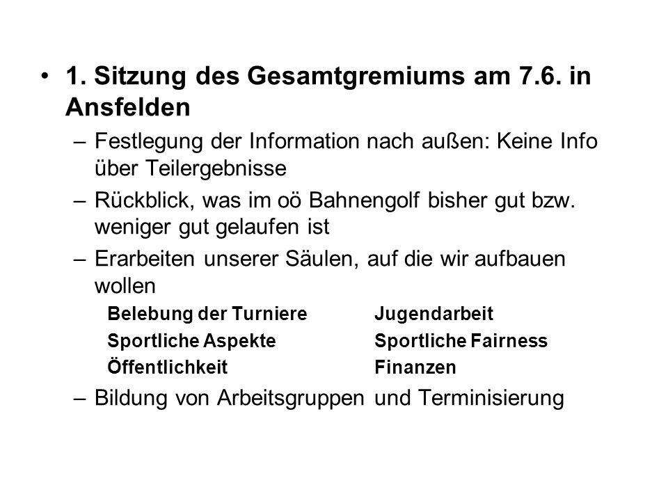 1. Sitzung des Gesamtgremiums am 7.6. in Ansfelden –Festlegung der Information nach außen: Keine Info über Teilergebnisse –Rückblick, was im oö Bahnen