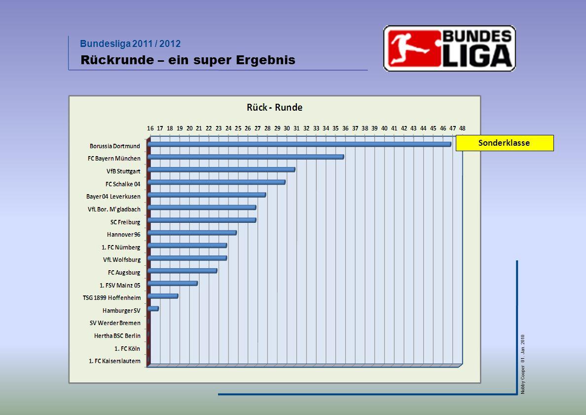 Bundesliga 2011 / 2012 Nobby Cooper 01. Jan. 2010 Rückrunde – ein super Ergebnis Sonderklasse
