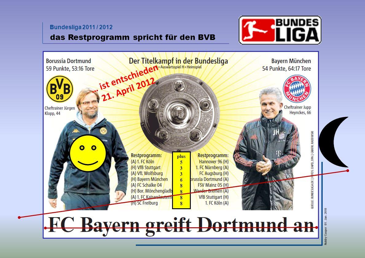 Bundesliga 2011 / 2012 Nobby Cooper 01. Jan. 2010 das Restprogramm spricht für den BVB plus 5 3 6 8 … ist entschieden 21. April 2012