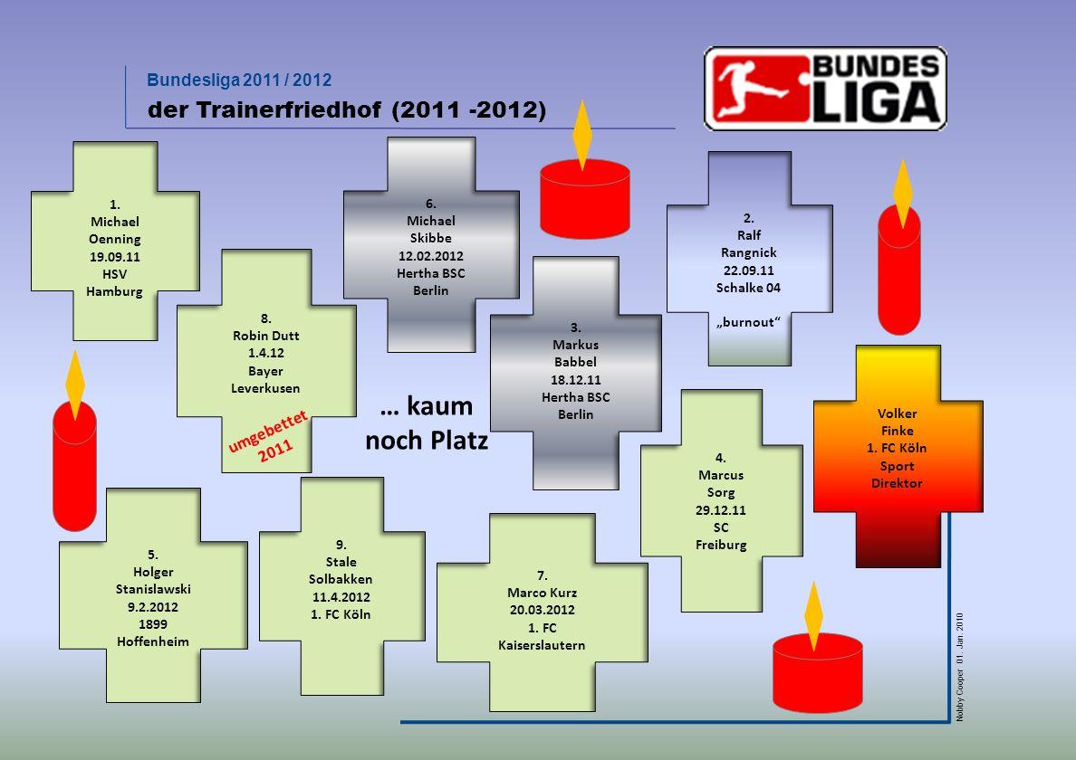Bundesliga 2011 / 2012 Nobby Cooper 01. Jan. 2010 der Trainerfriedhof (2011 -2012) 1. Michael Oenning 19.09.11 HSV Hamburg 3. Markus Babbel 18.12.11 H