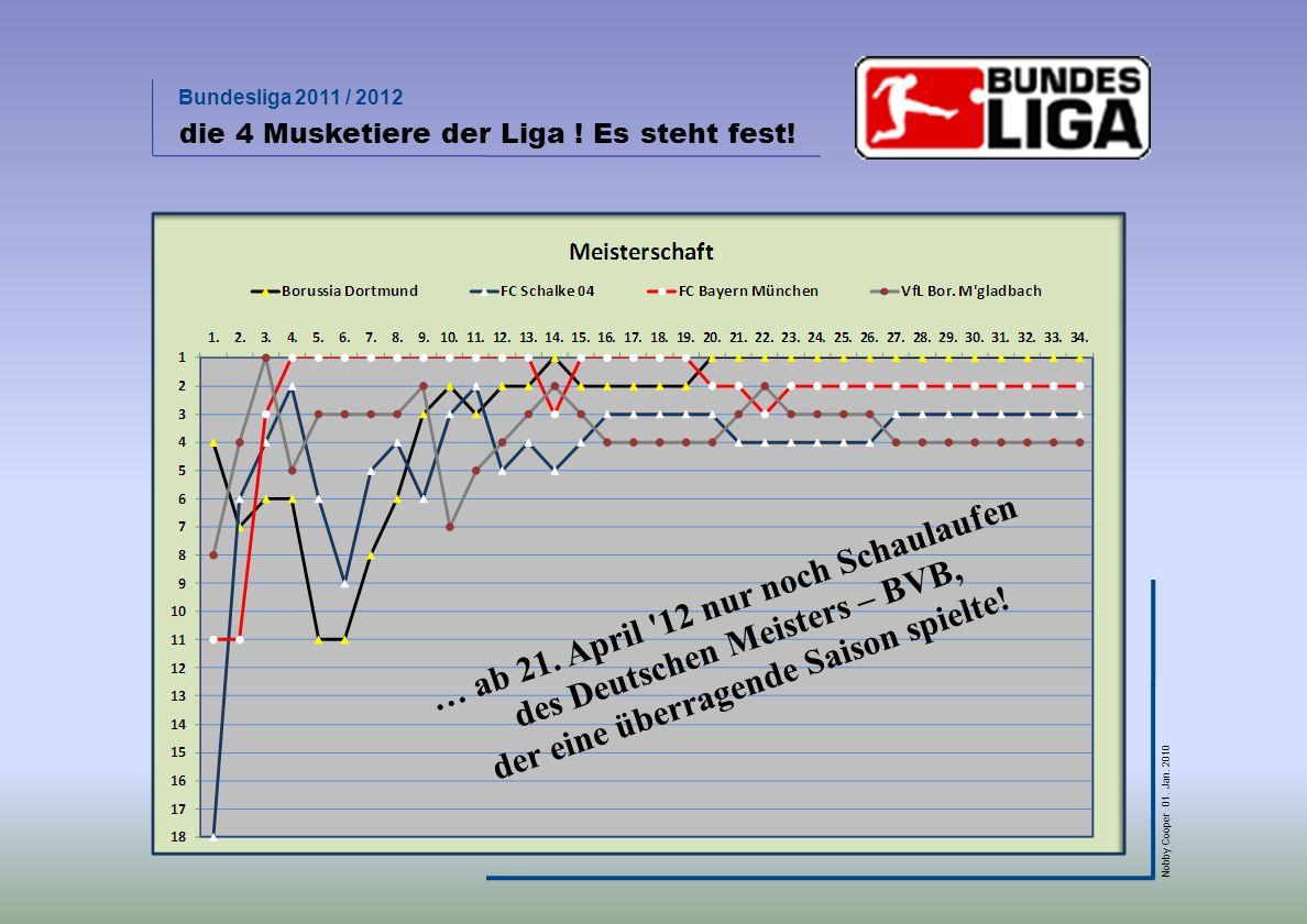 Bundesliga 2011 / 2012 Nobby Cooper 01. Jan. 2010 die 4 Musketiere der Liga ! Es steht fest! … ab 21. April '12 nur noch Schaulaufen des Deutschen Mei