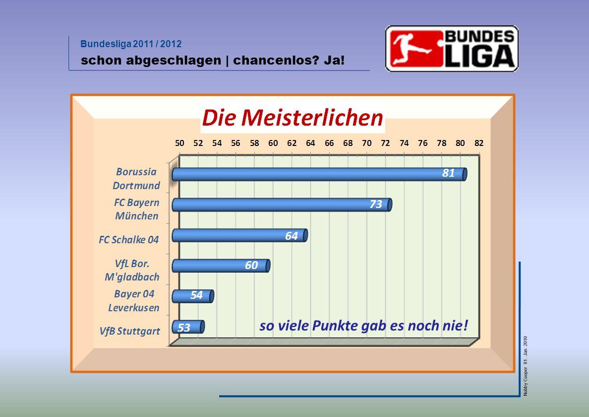 Bundesliga 2011 / 2012 Nobby Cooper 01. Jan. 2010 schon abgeschlagen | chancenlos? Ja! so viele Punkte gab es noch nie!