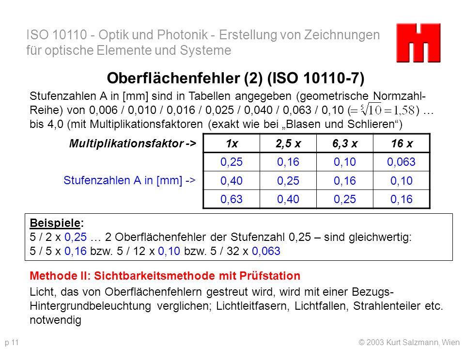 ISO 10110 - Optik und Photonik - Erstellung von Zeichnungen für optische Elemente und Systeme © 2003 Kurt Salzmann, Wienp 11 Oberflächenfehler (2) (IS