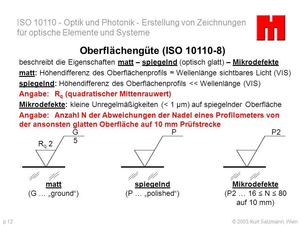 ISO 10110 - Optik und Photonik - Erstellung von Zeichnungen für optische Elemente und Systeme © 2003 Kurt Salzmann, Wienp 12 Oberflächengüte (ISO 1011