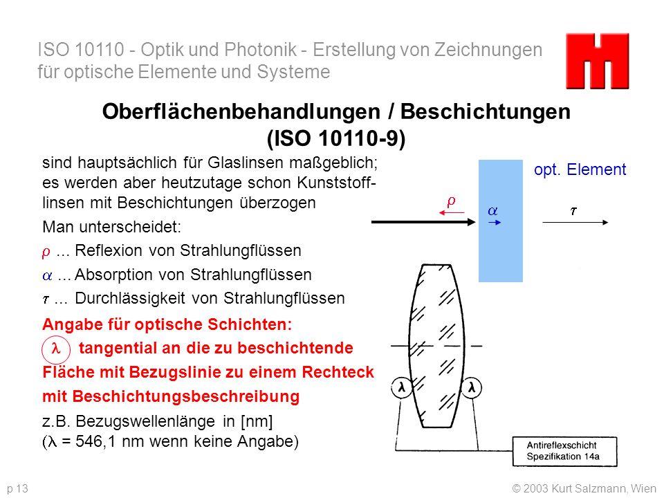ISO 10110 - Optik und Photonik - Erstellung von Zeichnungen für optische Elemente und Systeme © 2003 Kurt Salzmann, Wienp 13 Oberflächenbehandlungen /