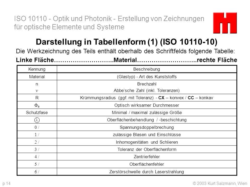 ISO 10110 - Optik und Photonik - Erstellung von Zeichnungen für optische Elemente und Systeme © 2003 Kurt Salzmann, Wienp 14 Darstellung in Tabellenfo