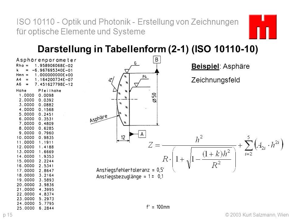 ISO 10110 - Optik und Photonik - Erstellung von Zeichnungen für optische Elemente und Systeme © 2003 Kurt Salzmann, Wienp 15 Darstellung in Tabellenfo