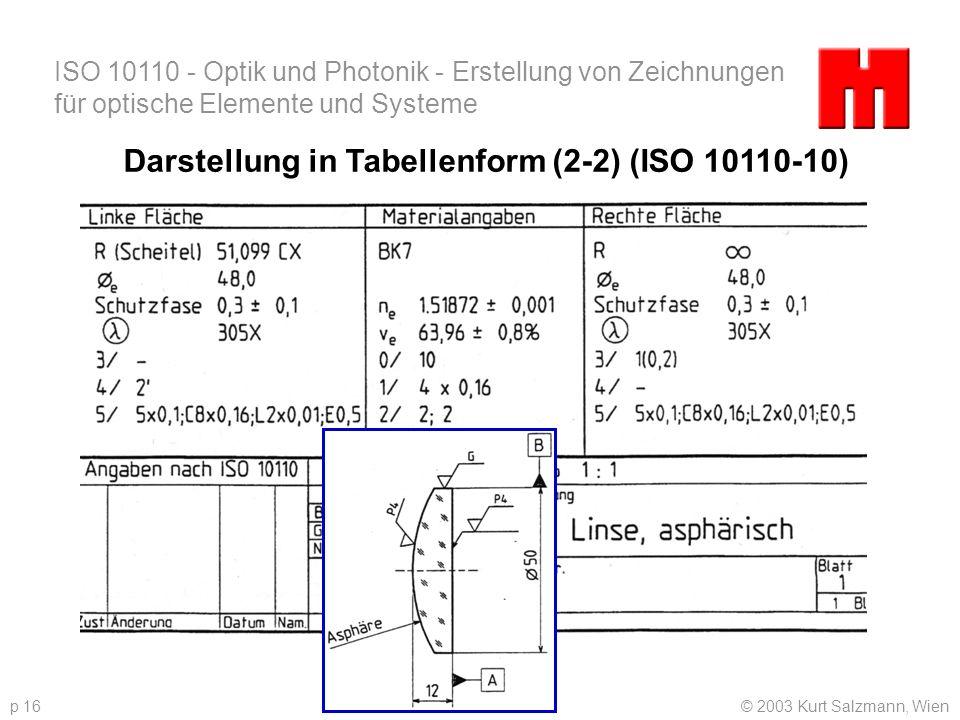 ISO 10110 - Optik und Photonik - Erstellung von Zeichnungen für optische Elemente und Systeme © 2003 Kurt Salzmann, Wienp 16 Darstellung in Tabellenfo