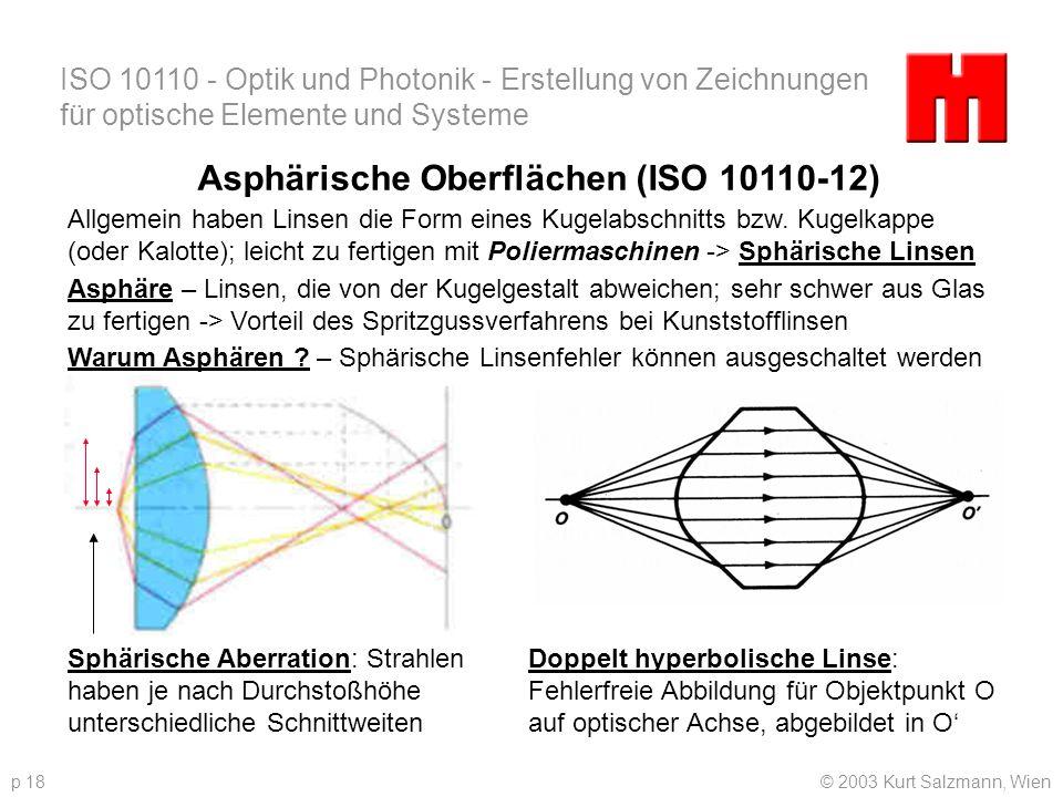 ISO 10110 - Optik und Photonik - Erstellung von Zeichnungen für optische Elemente und Systeme © 2003 Kurt Salzmann, Wienp 18 Asphärische Oberflächen (