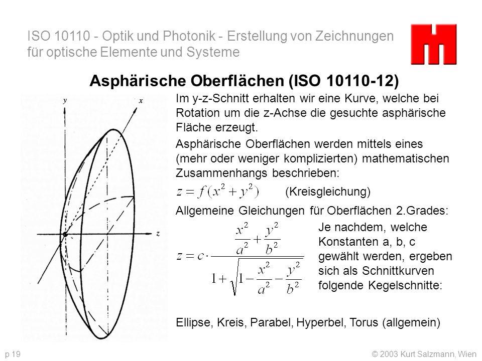 ISO 10110 - Optik und Photonik - Erstellung von Zeichnungen für optische Elemente und Systeme © 2003 Kurt Salzmann, Wienp 19 Asphärische Oberflächen (