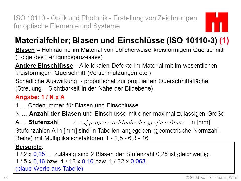 ISO 10110 - Optik und Photonik - Erstellung von Zeichnungen für optische Elemente und Systeme © 2003 Kurt Salzmann, Wienp 4 Materialfehler; Blasen und