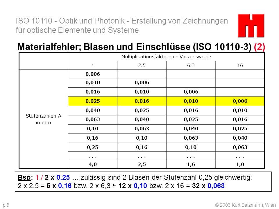 ISO 10110 - Optik und Photonik - Erstellung von Zeichnungen für optische Elemente und Systeme © 2003 Kurt Salzmann, Wienp 5 Materialfehler; Blasen und