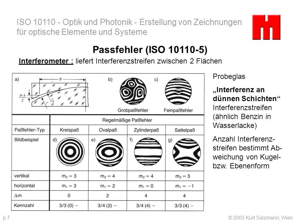 ISO 10110 - Optik und Photonik - Erstellung von Zeichnungen für optische Elemente und Systeme © 2003 Kurt Salzmann, Wienp 7 Passfehler (ISO 10110-5) P