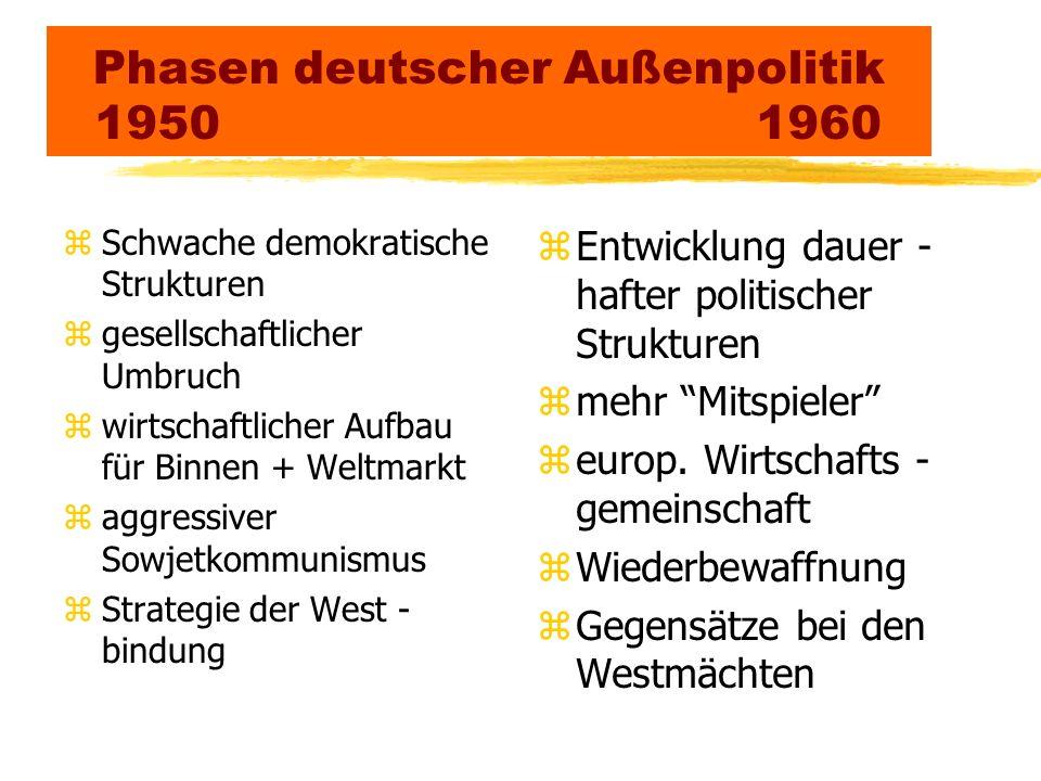 Phasen deutscher Außenpolitik 1950 1960 zSchwache demokratische Strukturen zgesellschaftlicher Umbruch zwirtschaftlicher Aufbau für Binnen + Weltmarkt