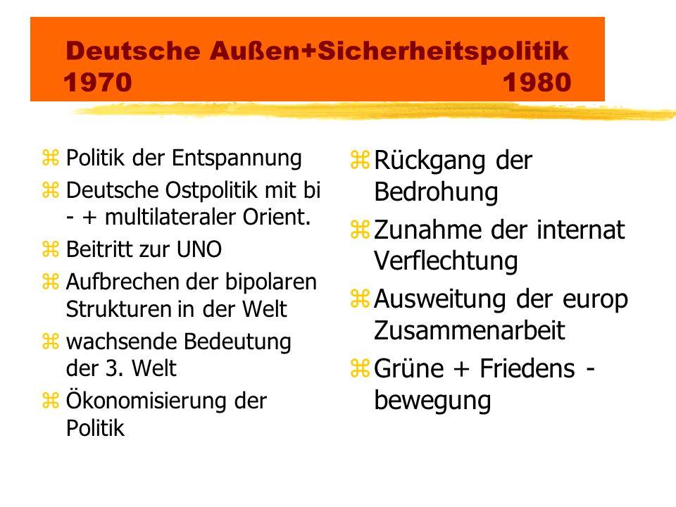 Deutsche Außen+Sicherheitspolitik 1970 1980 zPolitik der Entspannung zDeutsche Ostpolitik mit bi - + multilateraler Orient. zBeitritt zur UNO zAufbrec