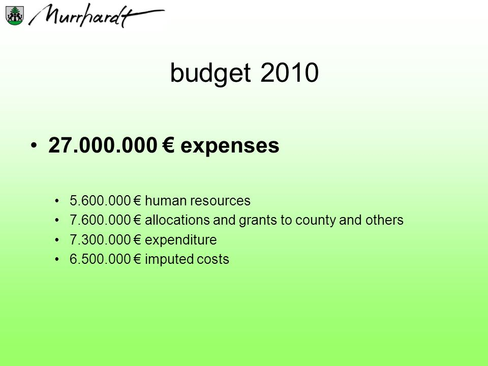 27.000.000 expenses 5.600.000 human resources 7.600.000 allocations and grants to county and others 7.300.000 expenditure 6.500.000 imputed costs budg
