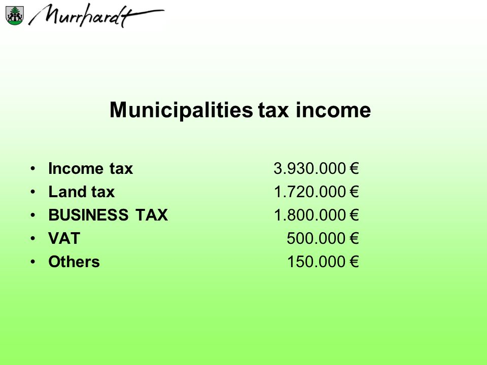 Municipalities tax income Income tax3.930.000 Land tax1.720.000 BUSINESS TAX1.800.000 VAT 500.000 Others 150.000