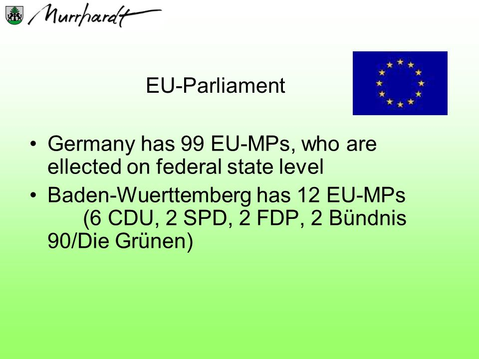 EU-Parliament Germany has 99 EU-MPs, who are ellected on federal state level Baden-Wuerttemberg has 12 EU-MPs (6 CDU, 2 SPD, 2 FDP, 2 Bündnis 90/Die Grünen)