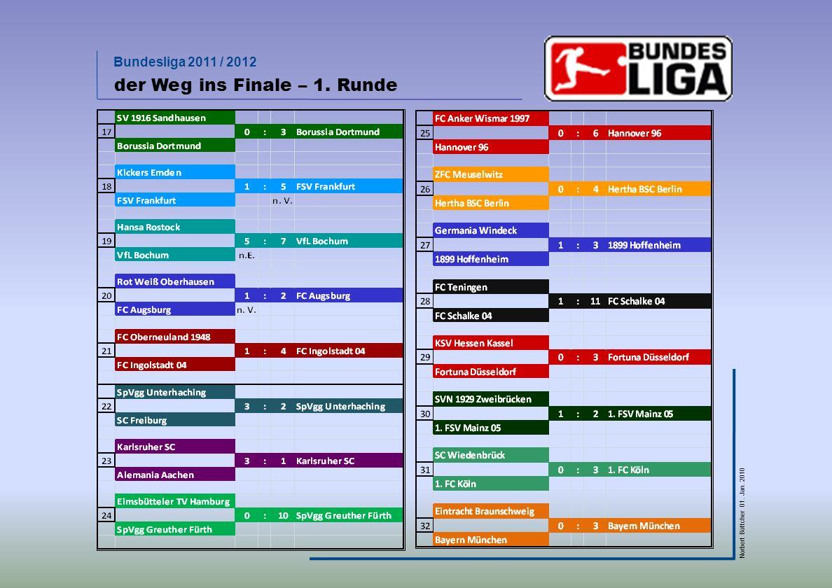 Bundesliga 2011 / 2012 Norbert Böttcher 01. Jan. 2010 der Weg ins Finale – 1. Runde