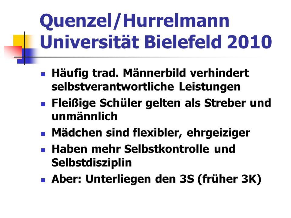 Quenzel/Hurrelmann Universität Bielefeld 2010 Häufig trad. Männerbild verhindert selbstverantwortliche Leistungen Fleißige Schüler gelten als Streber