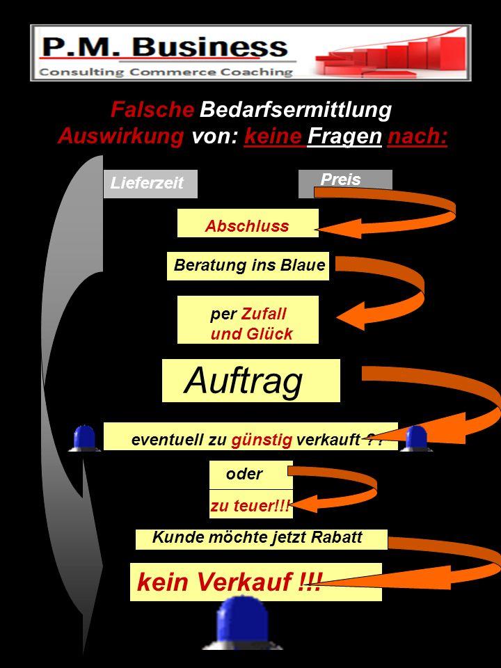 25.04.2014Verkaufstraining16 Falsche Bedarfsermittlung Auswirkung von: keine Fragen nach: Lieferzeit Preis Abschluss Beratung ins Blaue per Zufall und