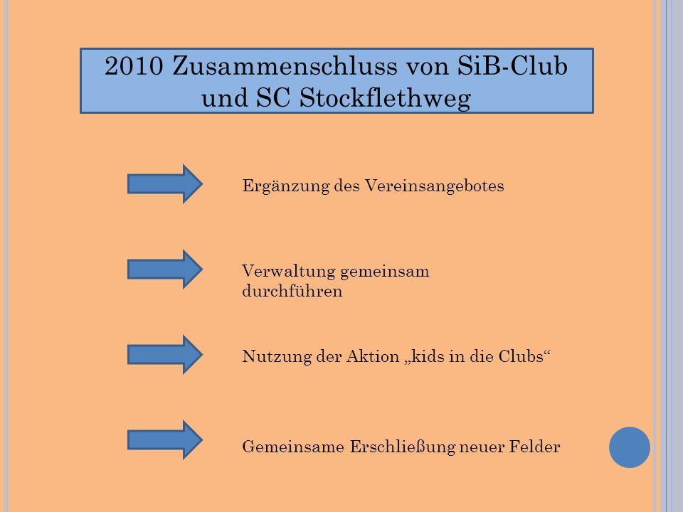 2010 Zusammenschluss von SiB-Club und SC Stockflethweg Ergänzung des Vereinsangebotes Verwaltung gemeinsam durchführen Nutzung der Aktion kids in die Clubs Gemeinsame Erschließung neuer Felder